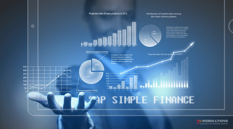Real-time Analytics | Finance software | Financial reporting