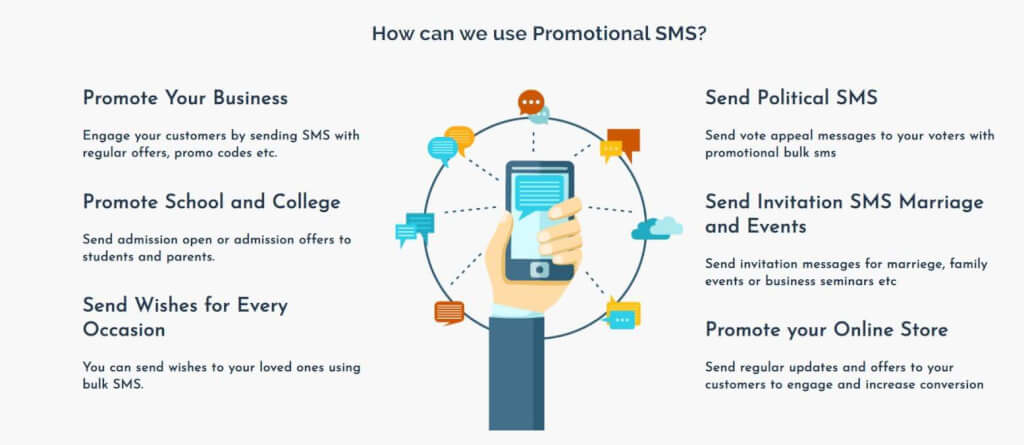 free sms marketing