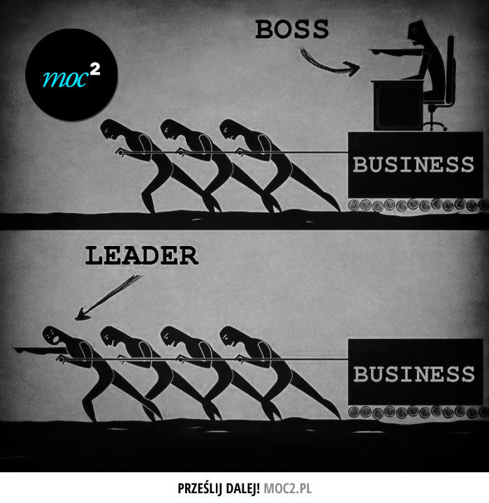 Difference between boss and leader.