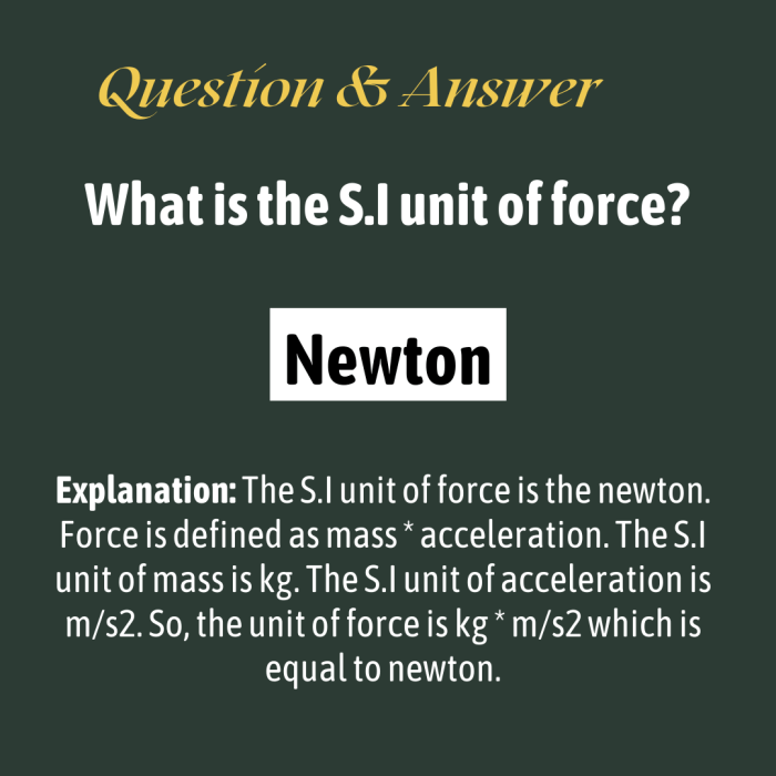 What is the S.I unit of force?