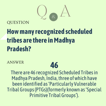 How many recognized scheduled tribes are there in Madhya Pradesh?