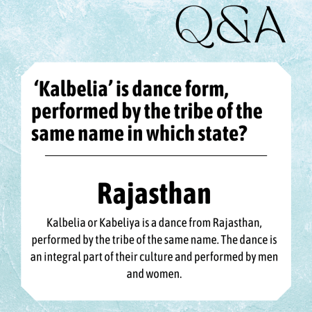 'Kalbelia' is dance form, performed by the tribe of the same name in which state?