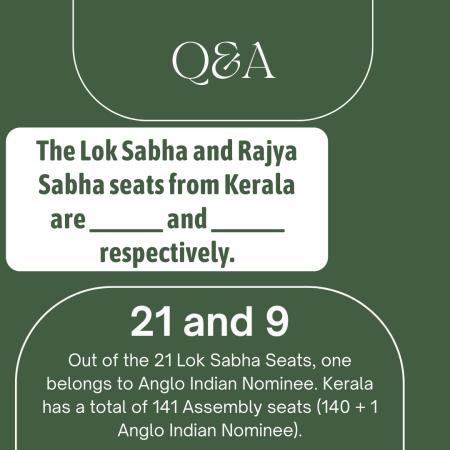 The Lok Sabha and Rajya Sabha seats from Kerala are ______ and ______ respectively.