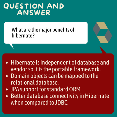 What are the major benefits of hibernate?