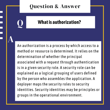 What is authorization?