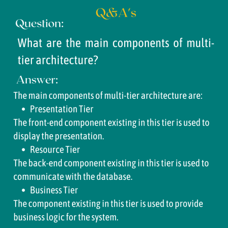 What are the main components of multi-tier architecture?