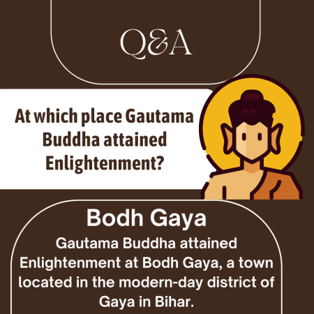 At which place Gautama Buddha attained Enlightenment?