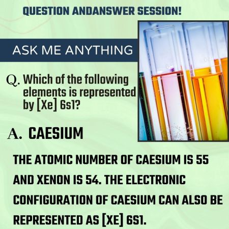 Which of the following elements is represented by [Xe] 6s1?