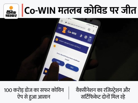 Co-WIN Vaccinator APP; All You Need To Know About CoWIN App Registration Process, Certificate Do ...