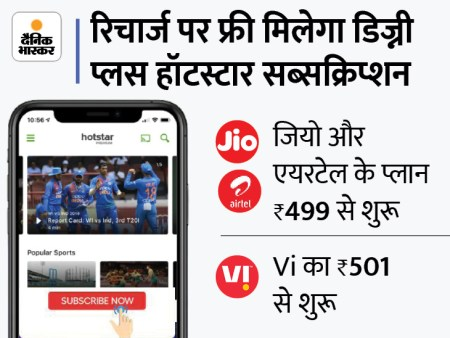 India vs England Live Streaming T20 World Cup 2021; When & Where To Watch Warm-up Match | ज ...