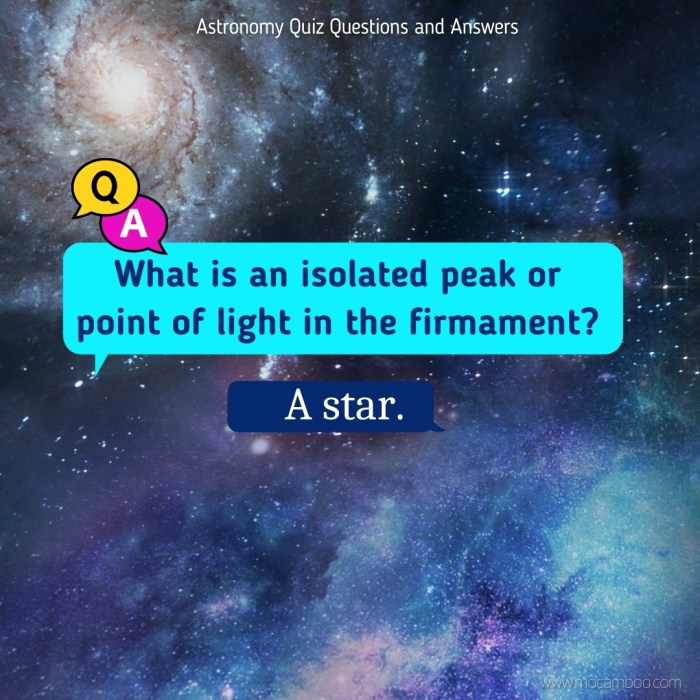 What is an isolated peak or point of light in the firmament?