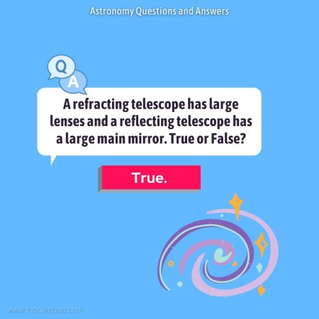 A refracting telescope has large lenses and a reflecting telescope has a large main mirror. True ...
