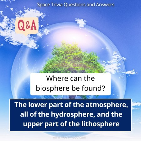 Where can the biosphere be found?