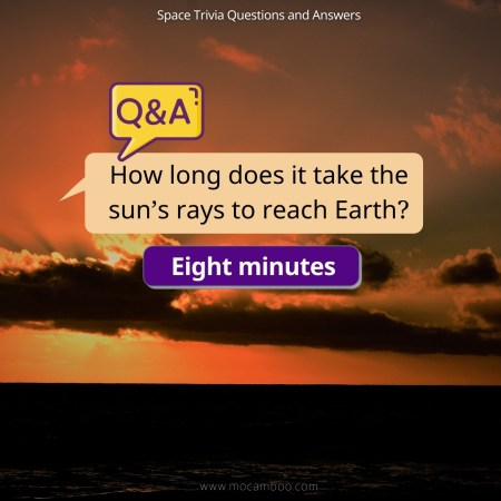 How long does it take the sun's rays to reach Earth?
