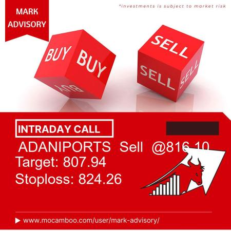 Live  ADANIPORTS  Sell  @816.10    Trading Call