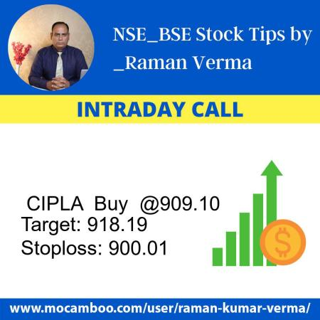 Live  CIPLA  Buy  @909.10    Trading Call