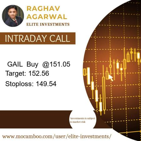 Live  GAIL  Buy  @151.05    Trading Call