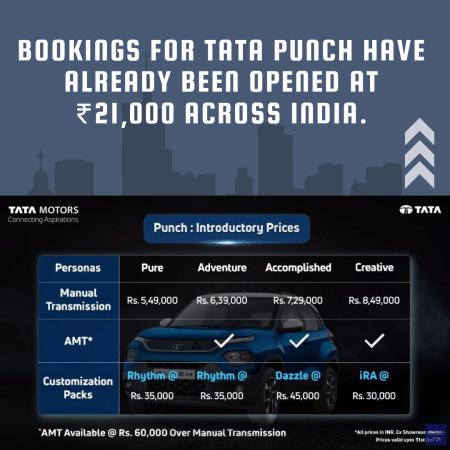 Tata Punch SUV   Tata Punch  