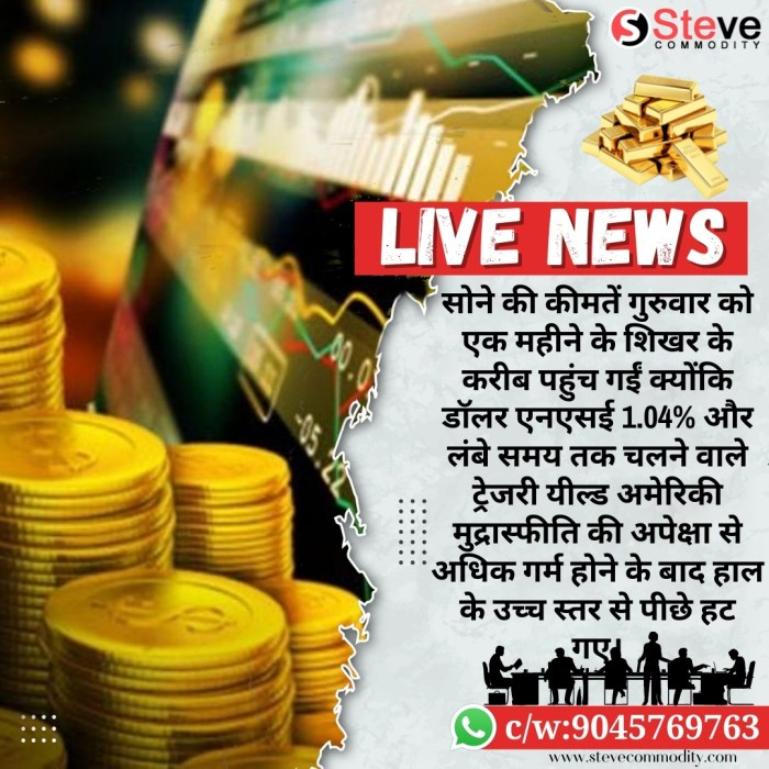 TODAY GOLD NEWS UPDATE BY:-STEVECOMMODITY.COM #BEST ADVISORY #BEAGOODTRADER #FREEGOLDTIPS #FREEE ...