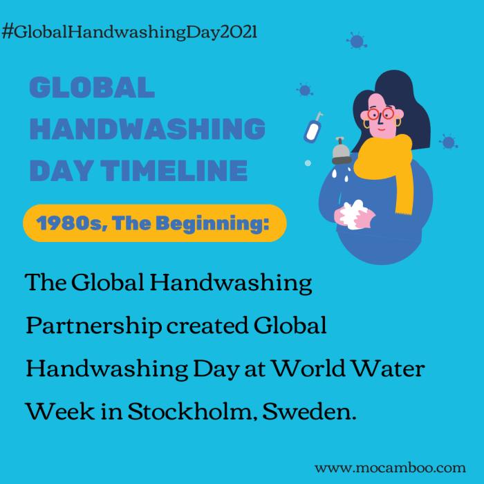 GLOBAL HANDWASHING DAY TIMELINE
