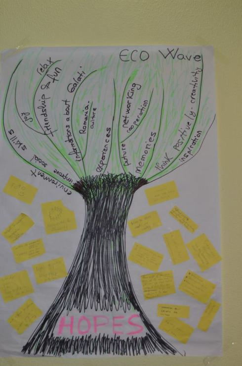 youth in action project tree of hopes