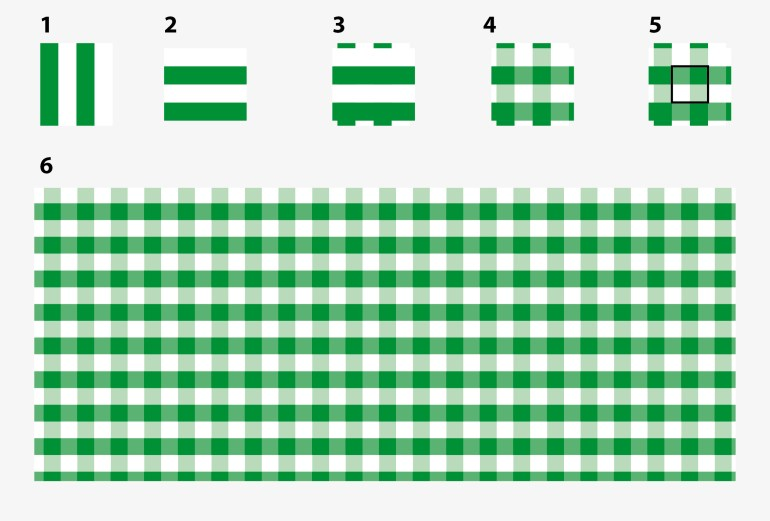 Modarium beeld van een eenvoudig groen ruitdessin gemaakt in Illustrator, boerenbont ruit of Grinham ruit