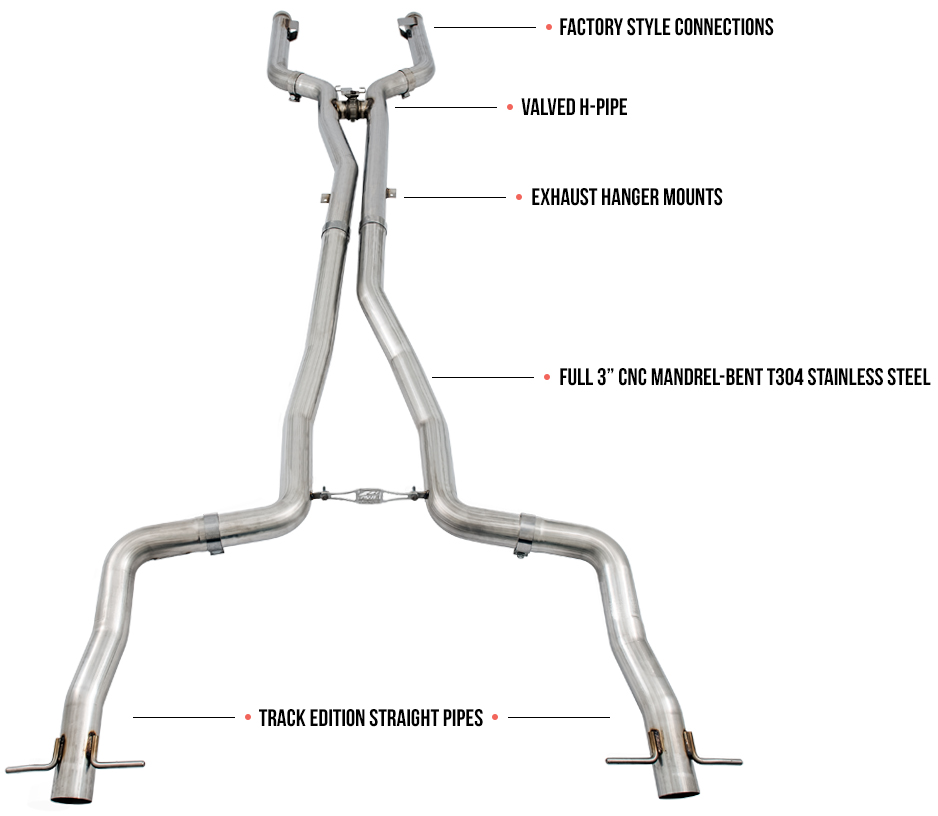AWE Tuning Track Edition Exhaust System for 2015-2017