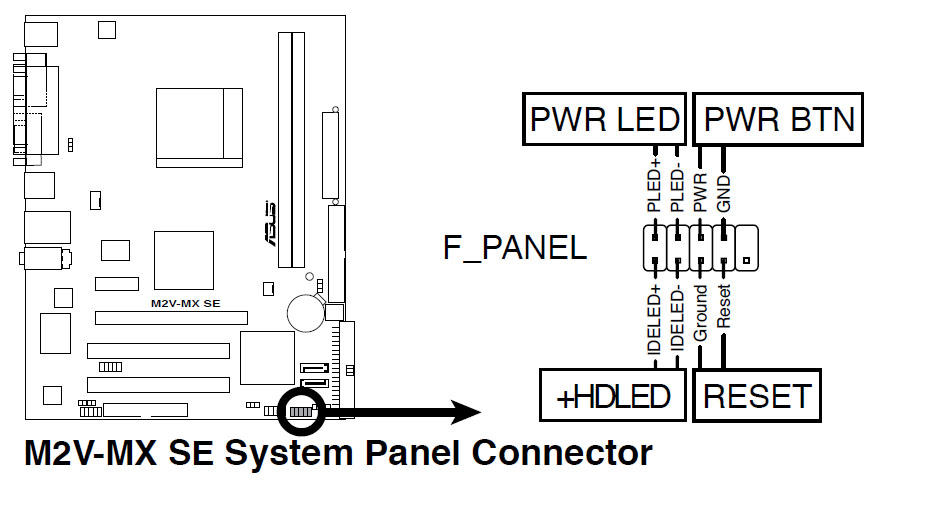 Connecting the power switch