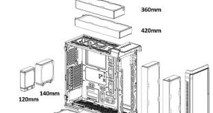 Thermaltake Urban T81 Extreme Water Cooling Case