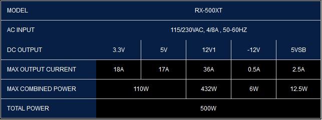 rx500xtspecs