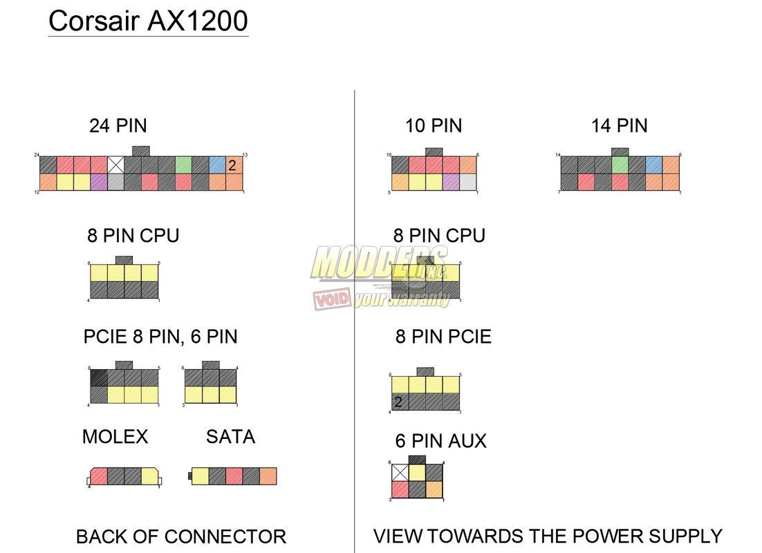 hight resolution of corsair ax1200 close up