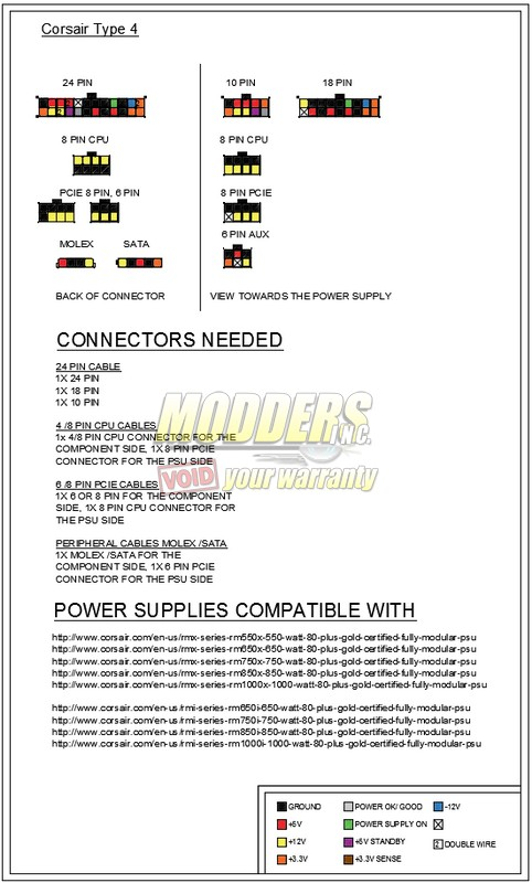 8 Pin Pcie Power Connector Pinout - Karmashares LLC - Leveraging ...