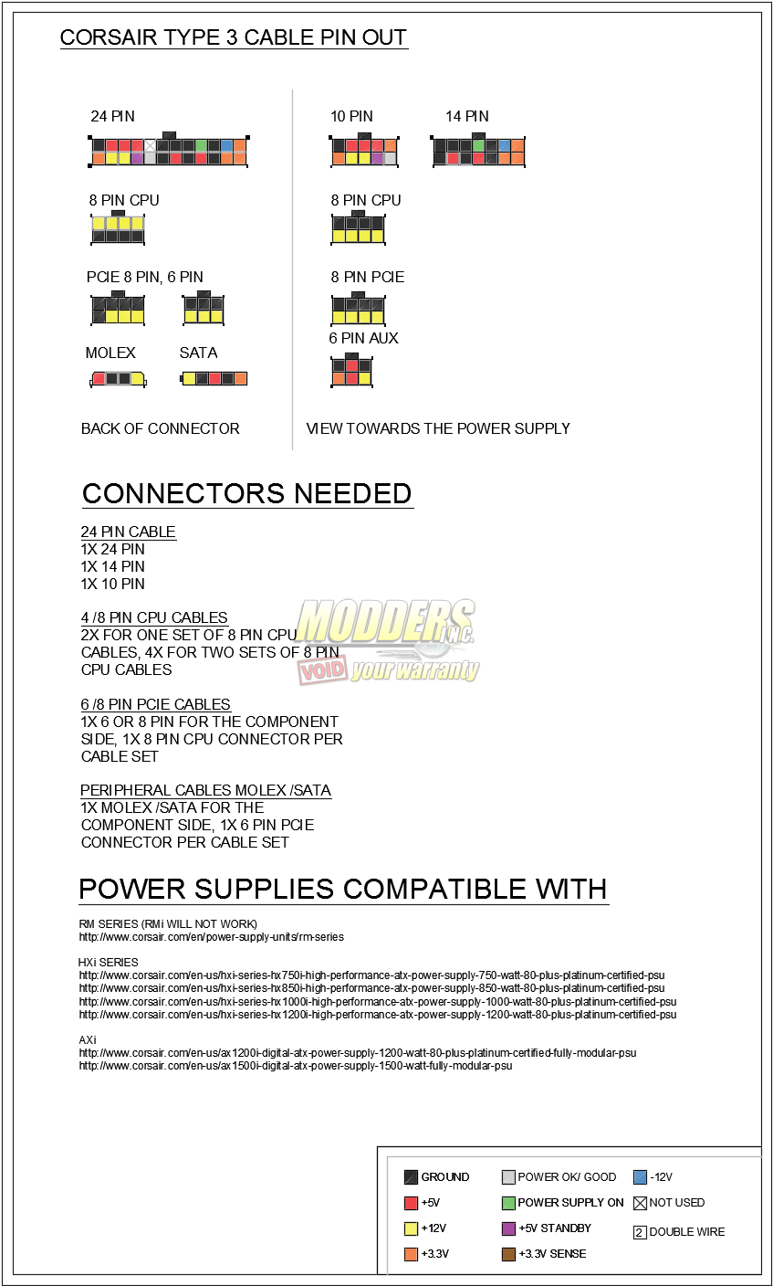 medium resolution of corsair power supply pinout