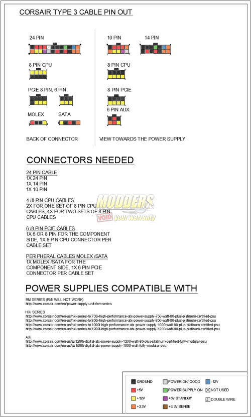 small resolution of corsair power supply pinout