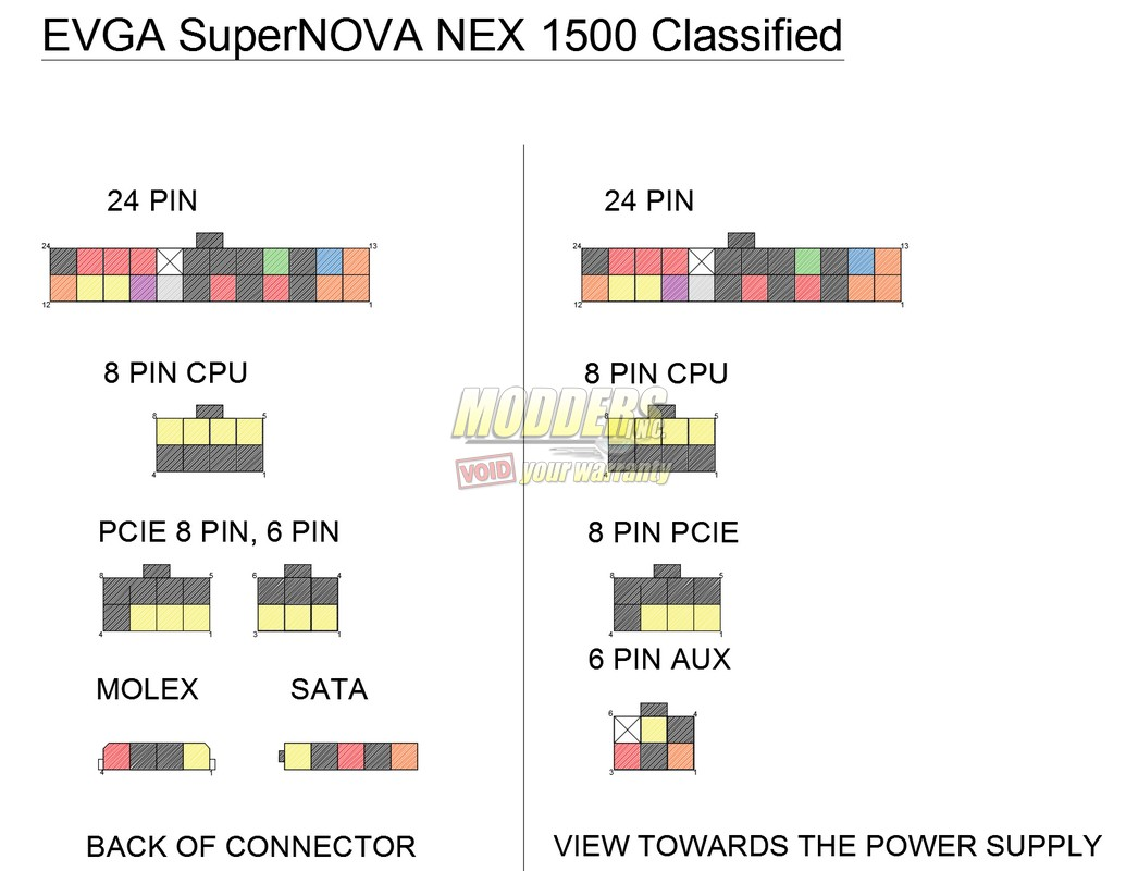 Delighted Power Supply Atx Pinout Photos - Simple Wiring Diagram ...