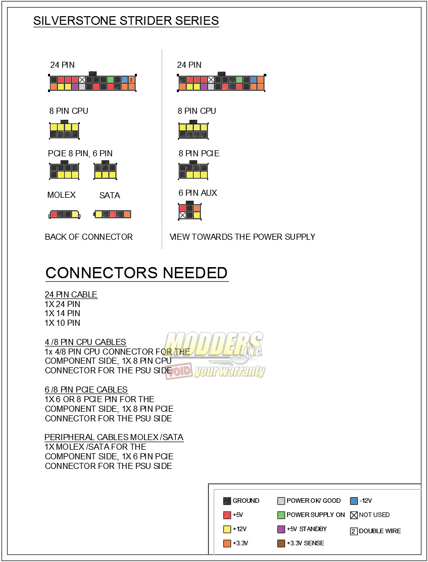 Four Wire Fan Pinout Check Now Blog 4 Pin Wiring Diagram Colorful Cpu Gallery Electrical And