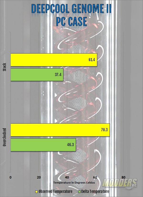 DeepCool Genome II