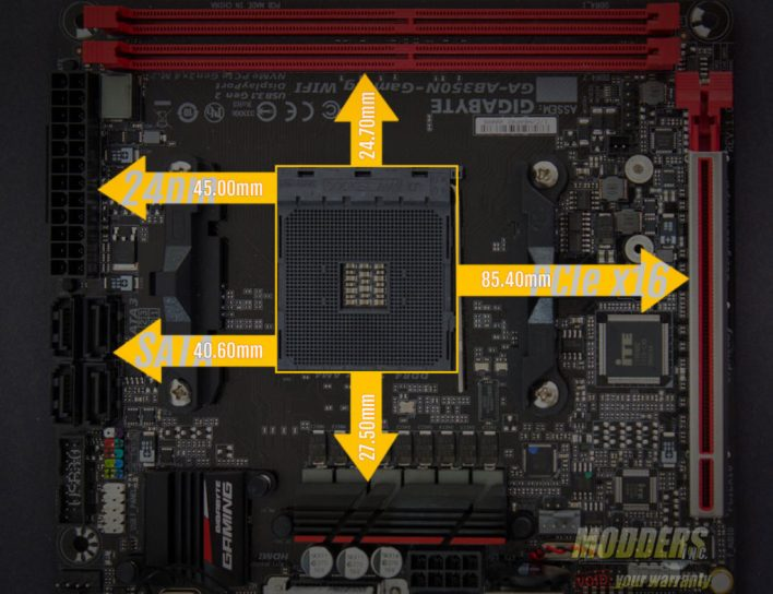 Gigabyte AB350N-Gaming WIFI AM4 Motherboard Review