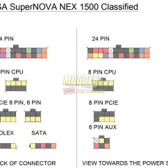 Molex Wiring Diagram For A Dual 4 Ohm Sub Power Supply Pinout Repository  Page Of 9 Modders Inc