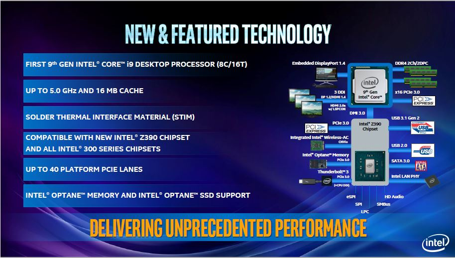 Intel Launches the I9 9900k. Flagship of the 9th Generation. — Modders-Inc