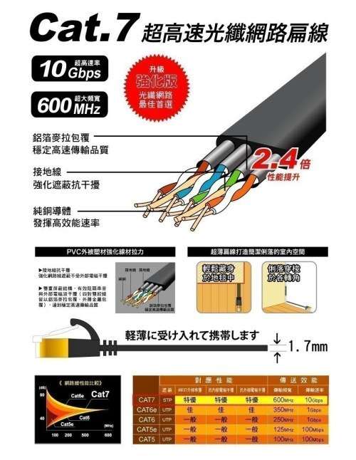 small resolution of cat 7 wiring diagram simple wiring diagram rh 38 mara cujas de cat5 rj45 wiring diagram cat 6 rj45 wiring diagram