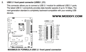 USB 20  30  31 Connectors & Pinouts