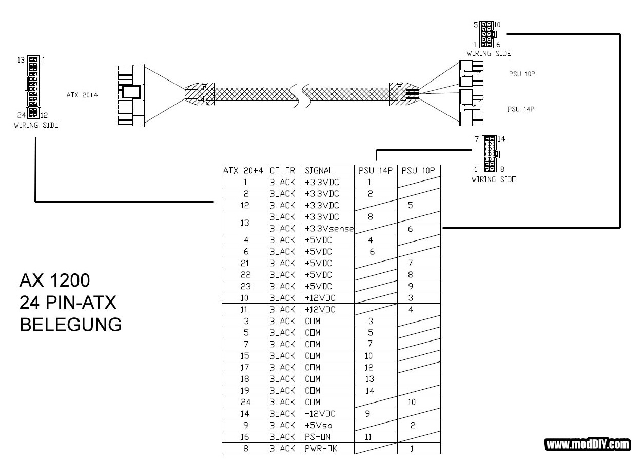 atx power supply wiring diagram 24 pin