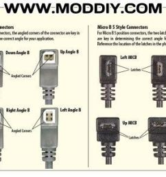 4 pin micro usb wiring diagram wiring library 4 pin micro usb wiring diagram [ 1538 x 600 Pixel ]