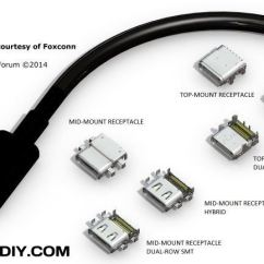 Usb Wire Diagram Multiple Switch Light Wiring 3 0 Cable Free For You 2 1 Connectors Pinouts Rh Moddiy Com Color