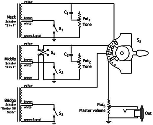 Model Engineer