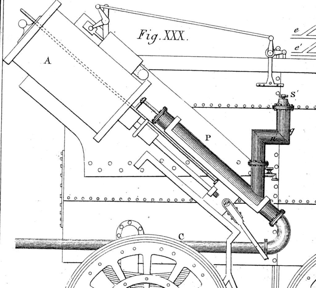 Very Early Locomotive Boiler Feeds