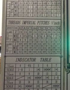 Threadingg also help needed with screw cutting charts on lathe model engineer rh