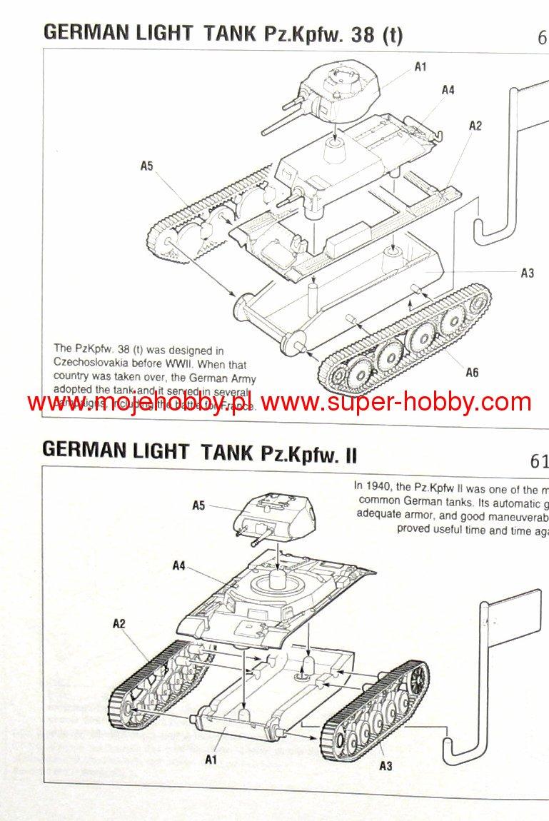 WWII Tank Combat Art of Tactic Historical Wargame Zvezda 6222
