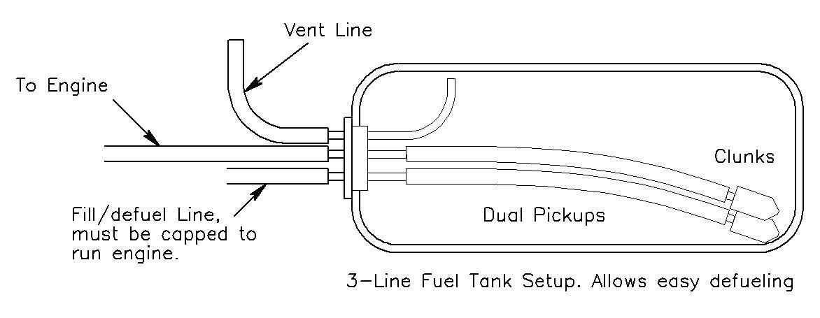 model aircraft fuel filters
